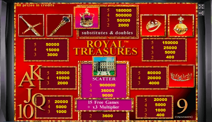 Играть на игровом слоте royal treasures
